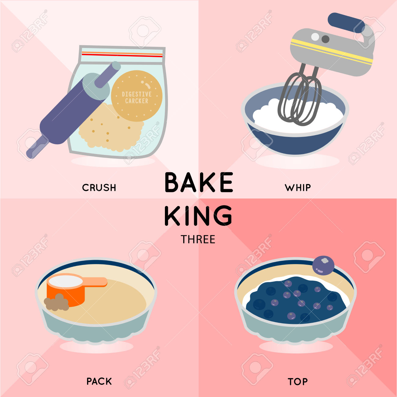 BAKE KING THREE How To Make Blueberry Cream Cheese Pie Is.