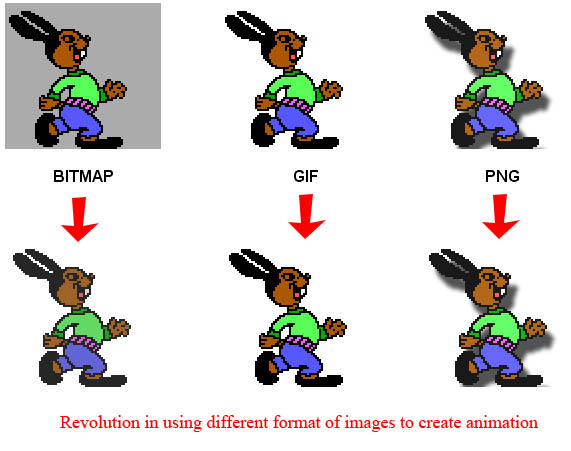 Create animation in dotNet with alpha.