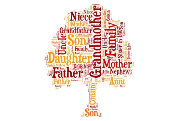 I will create a personal word art family tree.