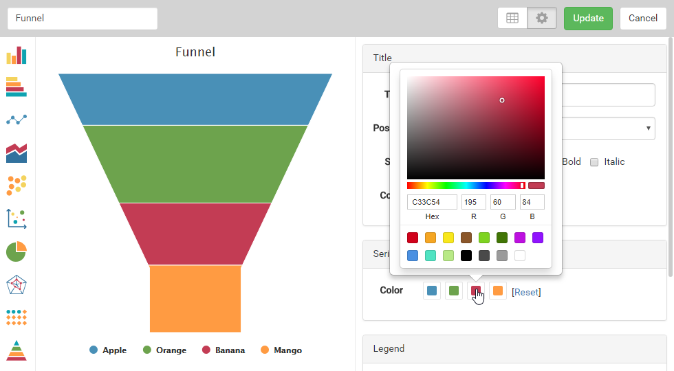 Online Funnel Chart Maker.