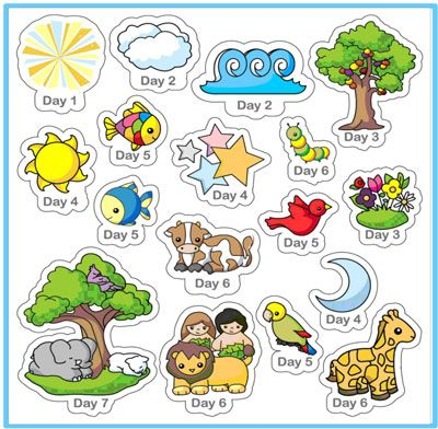 Free collection of 7 clipart story creation. Download transparent.