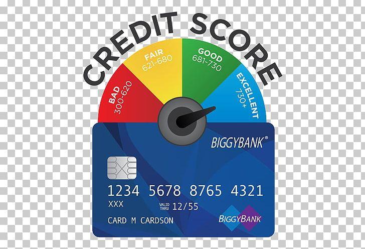 Credit Repair Software Credit Score Credit History Credit.