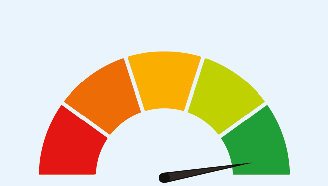 How to improve your credit score.