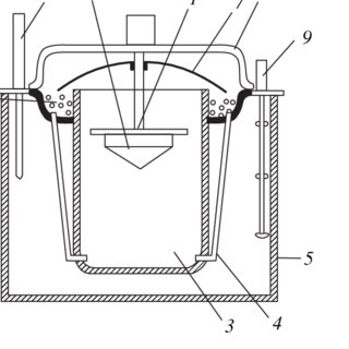 Schematic of a crystallizer: ( 1 ) crystal holder with.