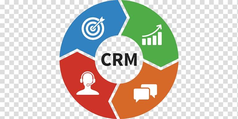 Customer relationship management Application software.