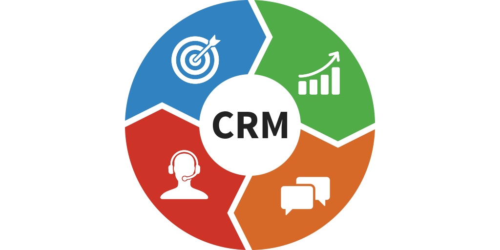 Commit to Using Your CRM in 2017 With These 4 Strategies.