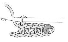 Positively Crochet!: Free Clip Art for Crochet and Knitting.
