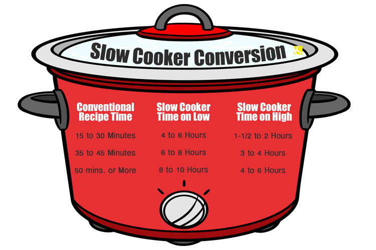 Crock pot clipart 6 » Clipart Station.