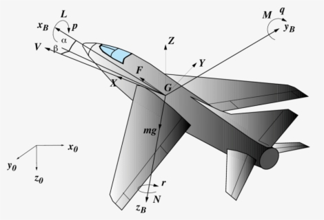 Free Plane Png Clip Art with No Background , Page 3.