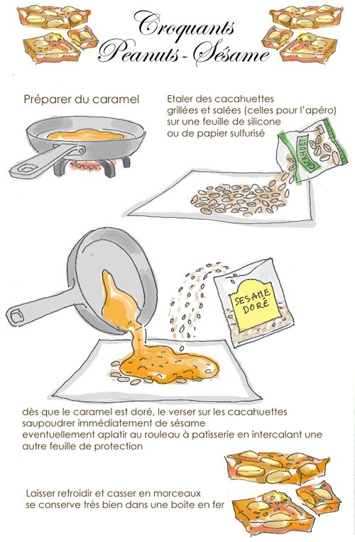 1000+ images about Recette on Pinterest.