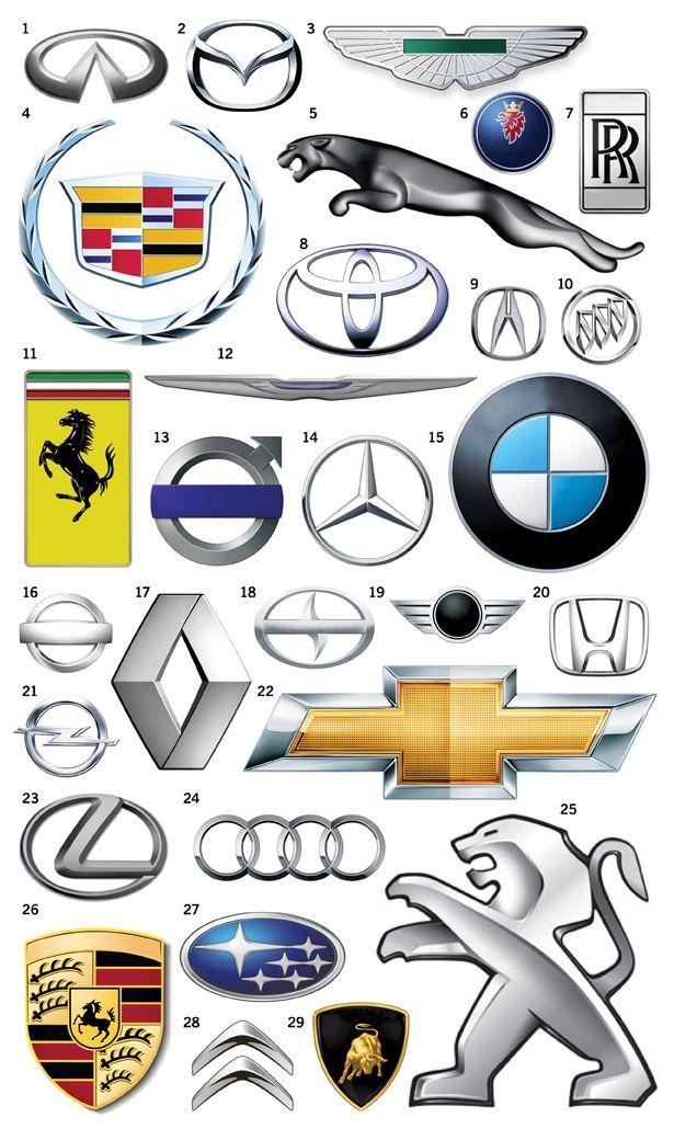 Quiz: Car Emblems.