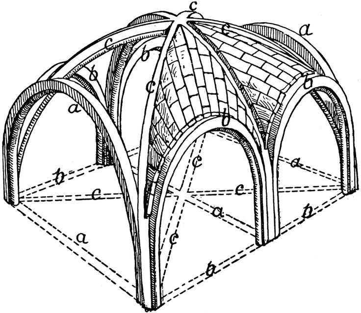 1000+ images about Groin vault on Pinterest.