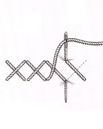 Cross Stitch Clipart.
