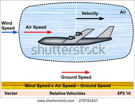 Crosswind Stock Vectors & Vector Clip Art.
