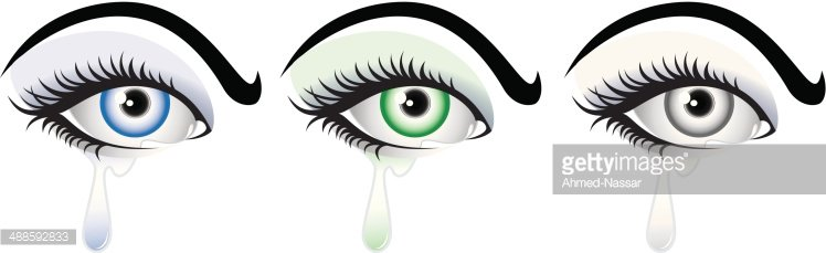 Crying Eye Clipart Image.