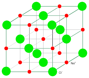 Valence and Crystal Structure.