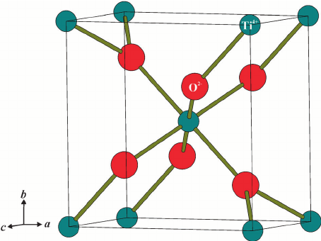 Idealized crystal structure of TiO 2 in rutile form (ICSD.