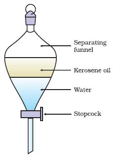 Separation of Mixtures< matter< chemistry< high school< ICSE CBSE.