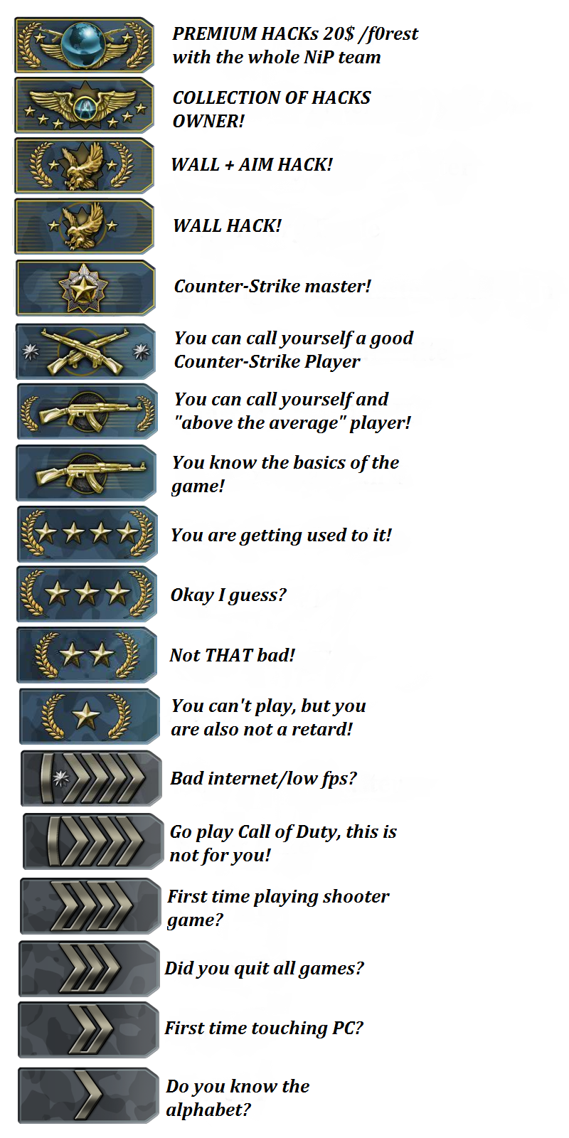 Csgo Ranks Clipart.