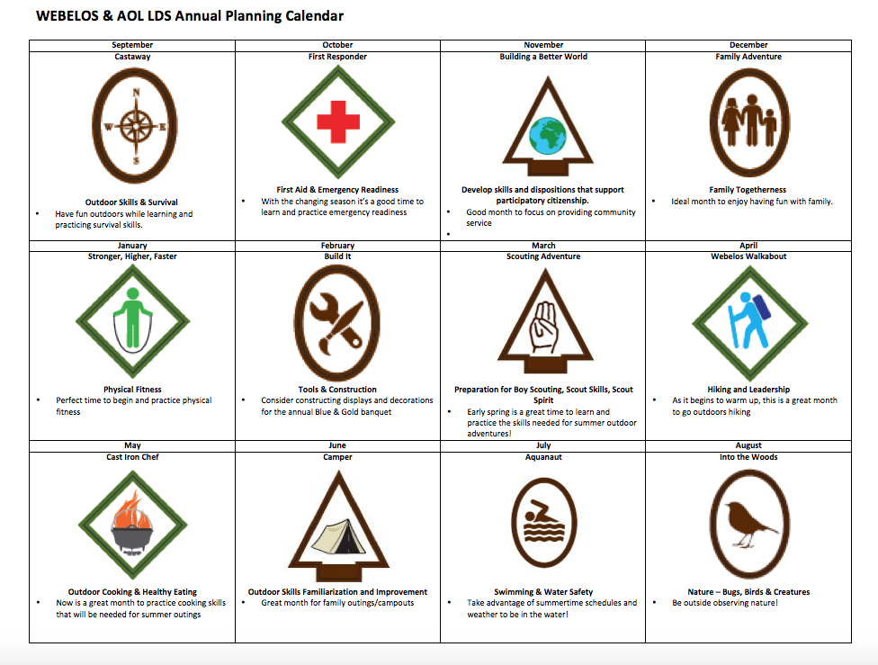 Annual planning calendar for Webelos/Arrow of Light ranks for LDS or.