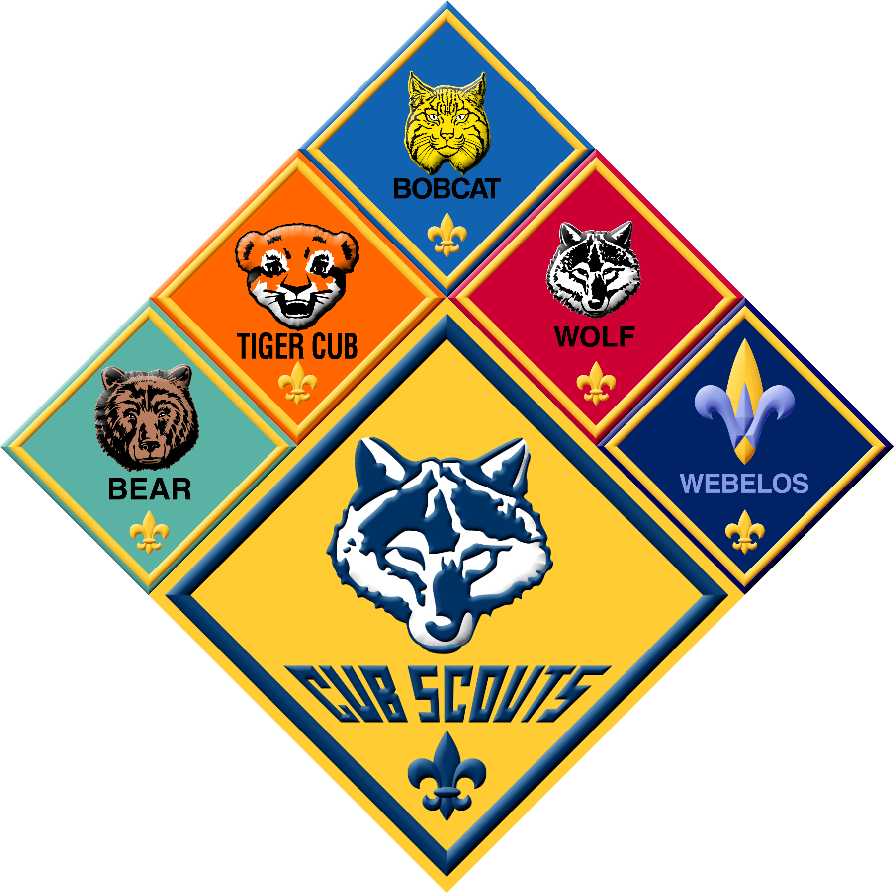 Cub Scout Blue And Gold Clipart.