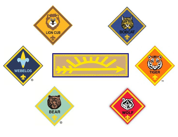 Cub Scout Clipart at GetDrawings.com.