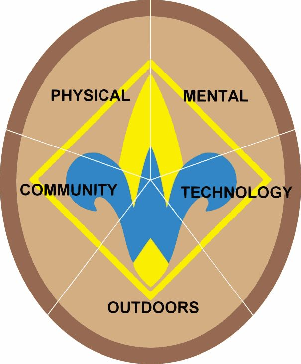 17 Best images about Webelos on Pinterest.