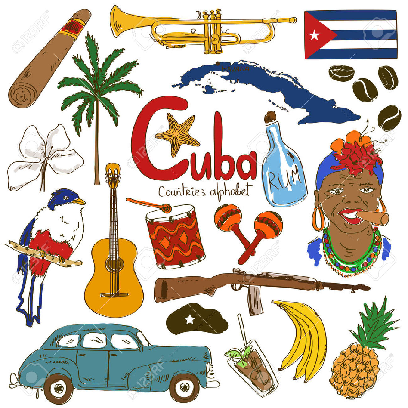 7,744 Cuba Stock Illustrations, Cliparts And Royalty Free Cuba Vectors.