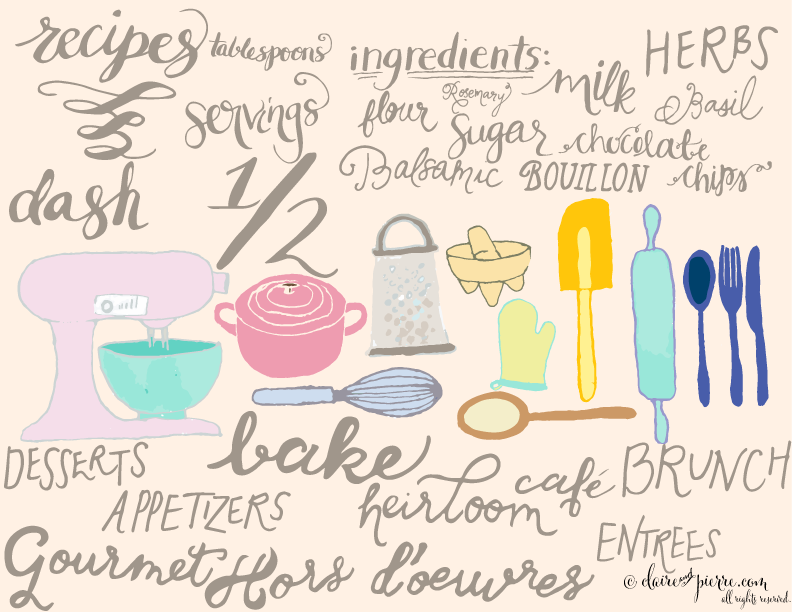 """Recipes"""" Clipart Brush Pack: for Embellishing Recipe Cards, Food."""