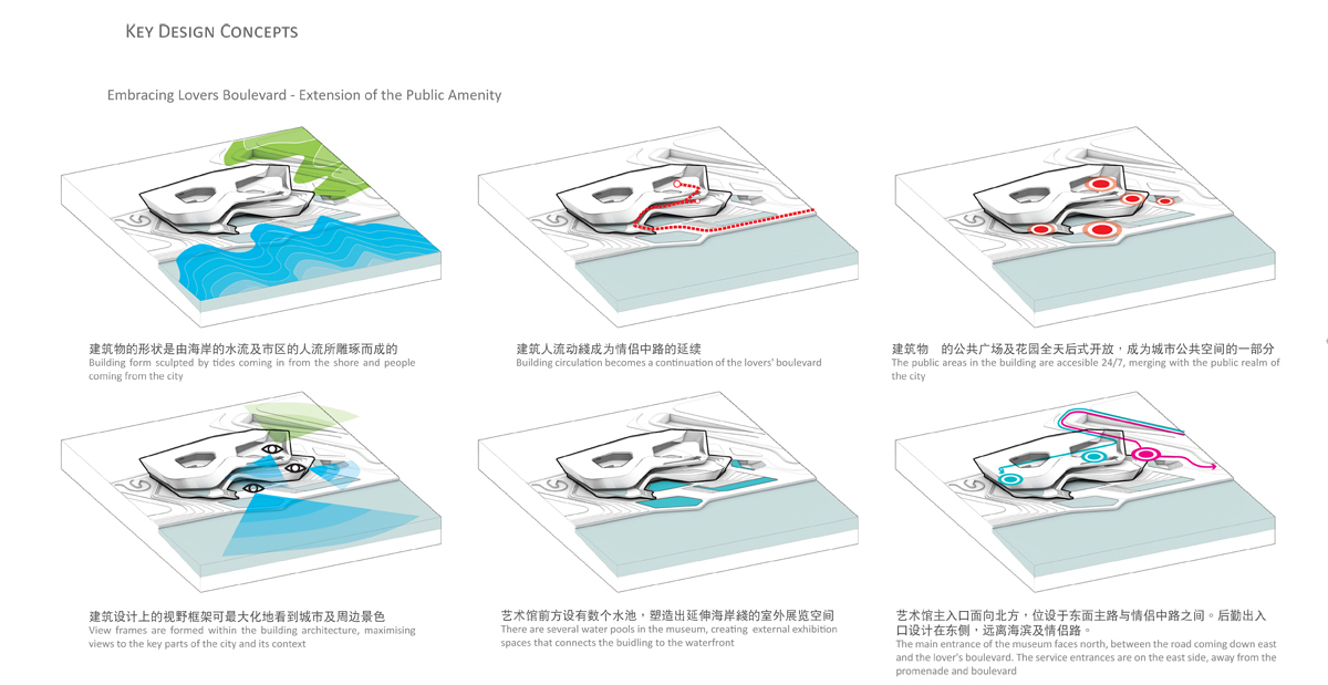 Zhuhai Culture Center competition entry (2nd price) by 10 Design.