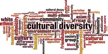 2,054 Cultural Diversity Cliparts, Stock Vector And Royalty Free.