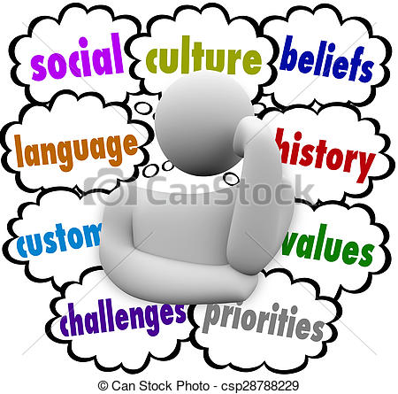 Clip Art of Culture Thought Clouds Shared Language Customs.