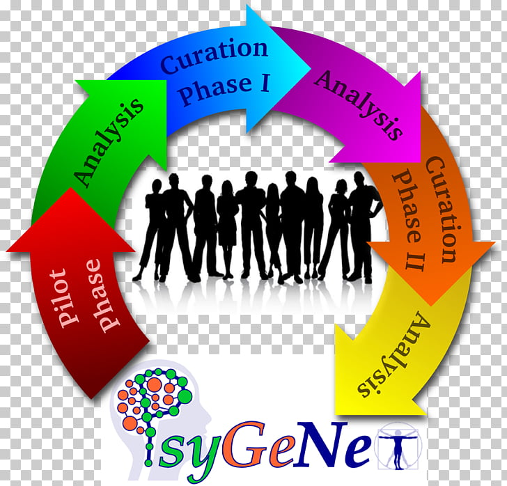 Content curation Information Data mining Text mining.