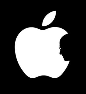 Apple Logo History.
