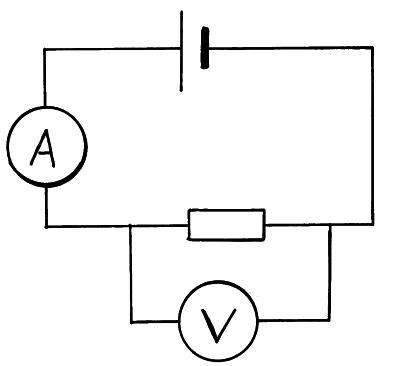 Symbol For Ammeter In A Circuit.