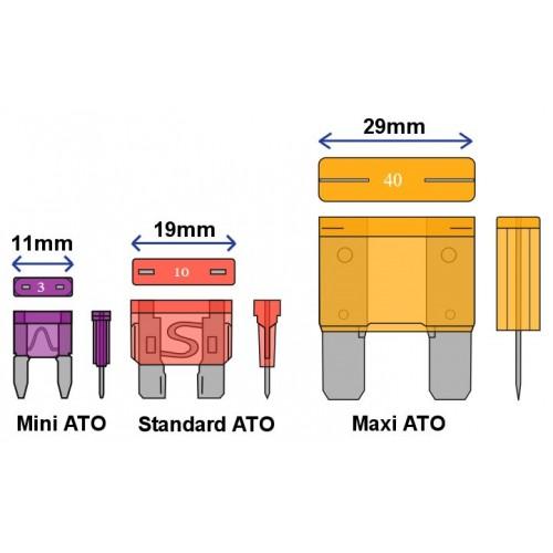 ATO sizes.