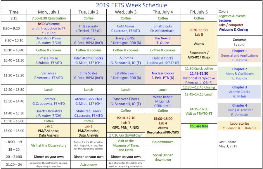 current:week.