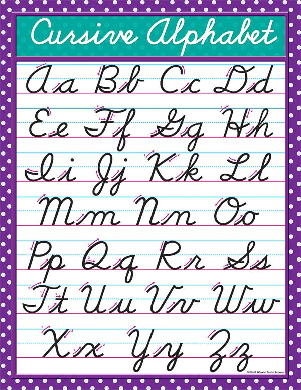 Number Names Worksheets » Cursive Alphabet For Kids.