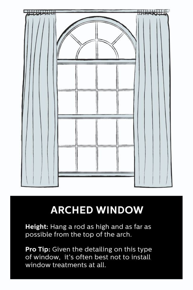 1000+ ideas about Arched Window Curtains on Pinterest.
