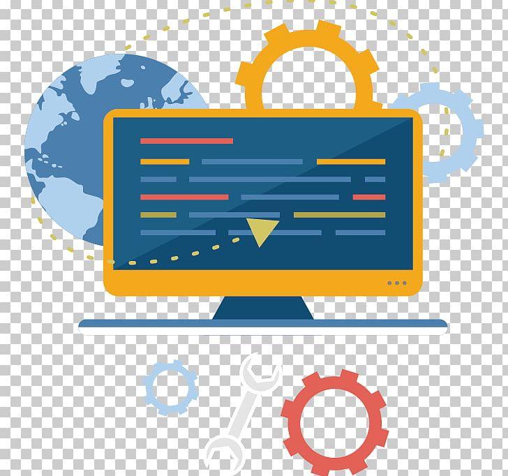 Web Development Responsive Web Design Software Development Custom.