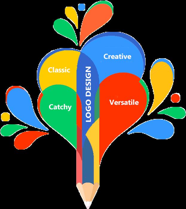 Logo Design, Company Logo Design, Custom Logo Design,.