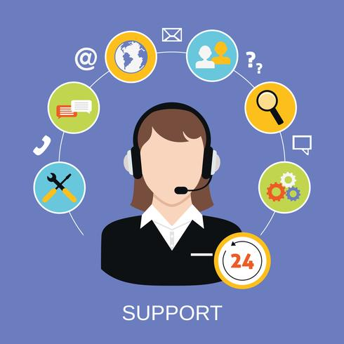 Customer Support Service.