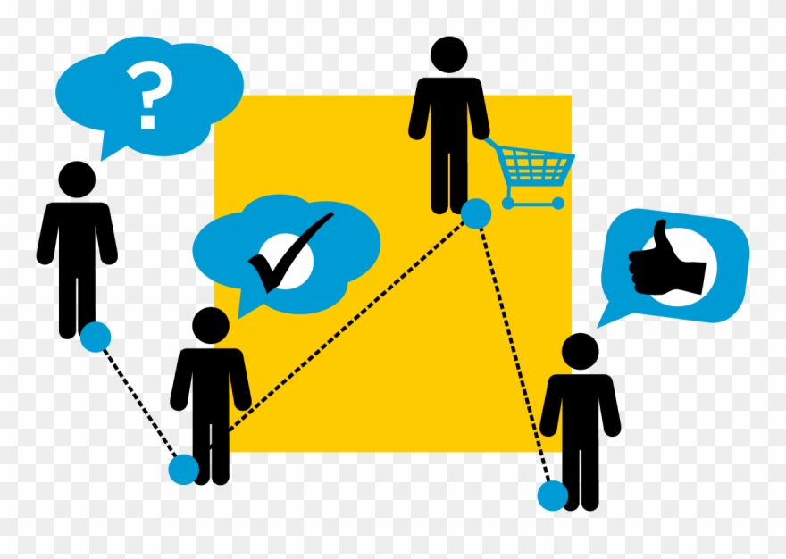 Customer Experience Clipart (#1108284).