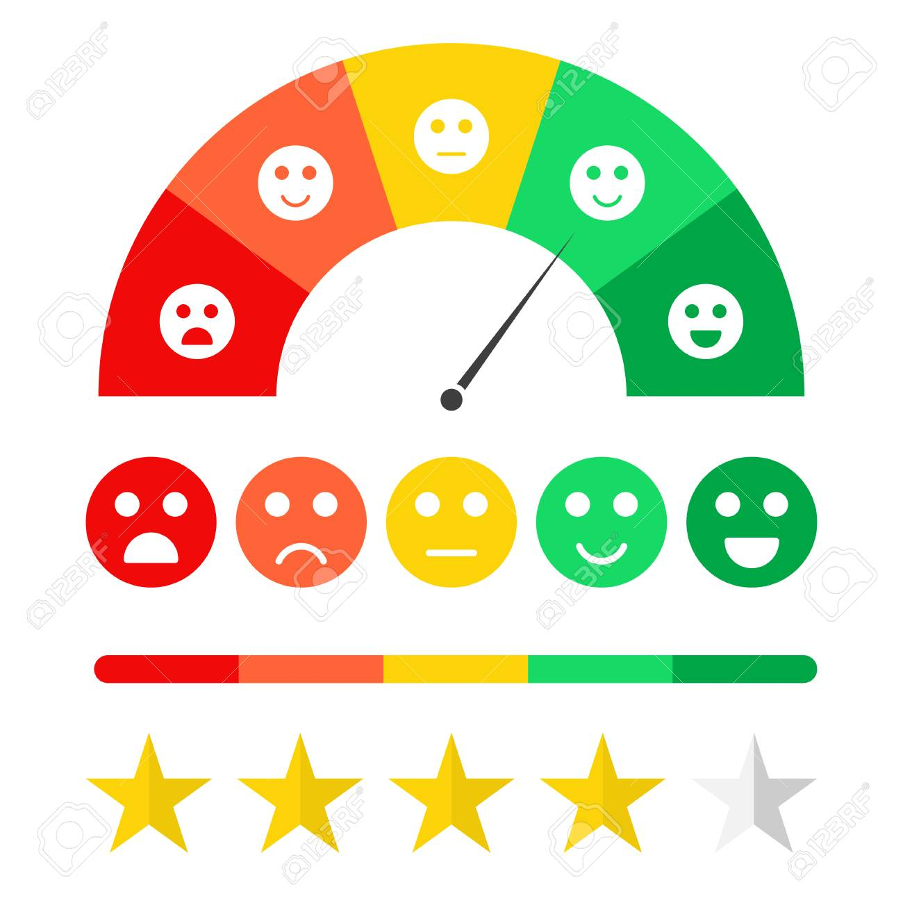 Customer feedback concept. Emoticon scale and rating satisfaction.