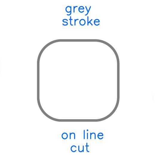 Cut Type Encoding.