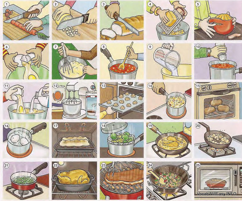 Clipart chop up food.