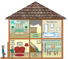 Make house front clipart house cutaway.