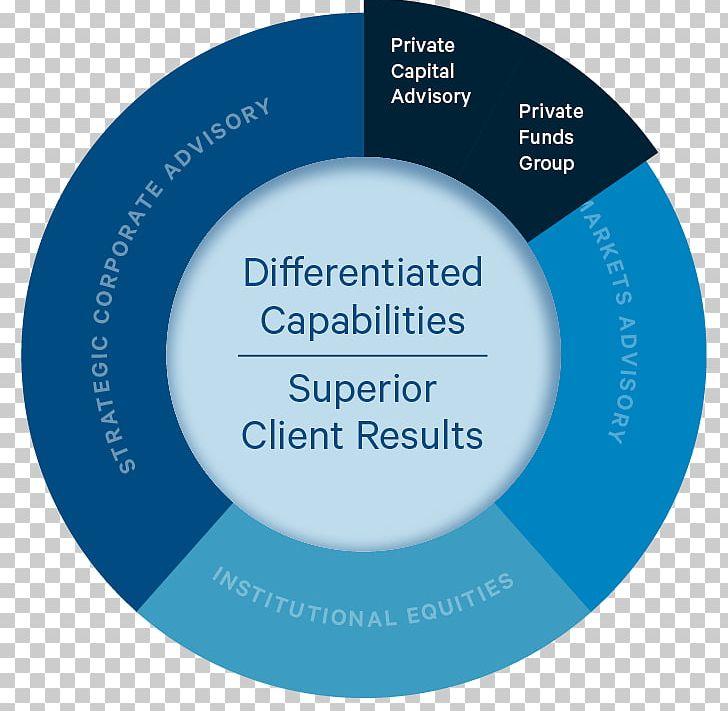 Organization Management Infographic Cvent Marketing PNG.