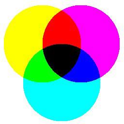 Color tutorial.