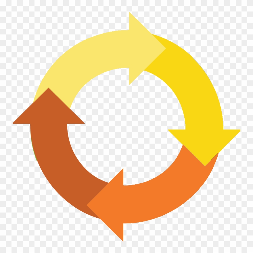 Product Life Cycle Icon Clipart (#3358659).